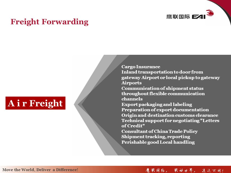 A i r Freight Freight Forwarding