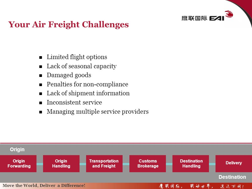Your Air Freight Challenges