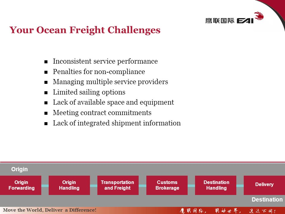Your Ocean Freight Challenges