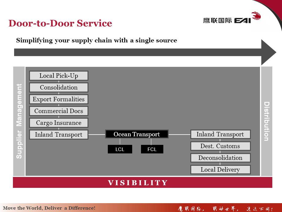 Door-to-Door Service Supplier Management Distribution