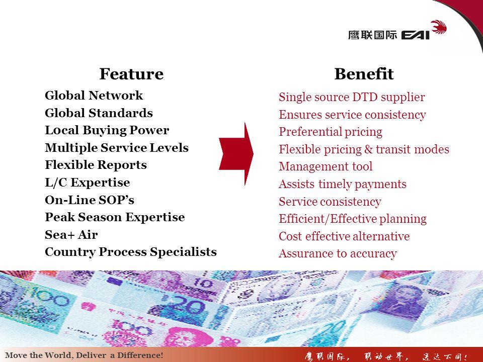 Feature Benefit Single source DTD supplier Global Network