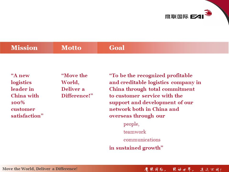 Mission A new logistics leader in China with 100% customer satisfaction Motto. Move the World, Deliver a Difference!