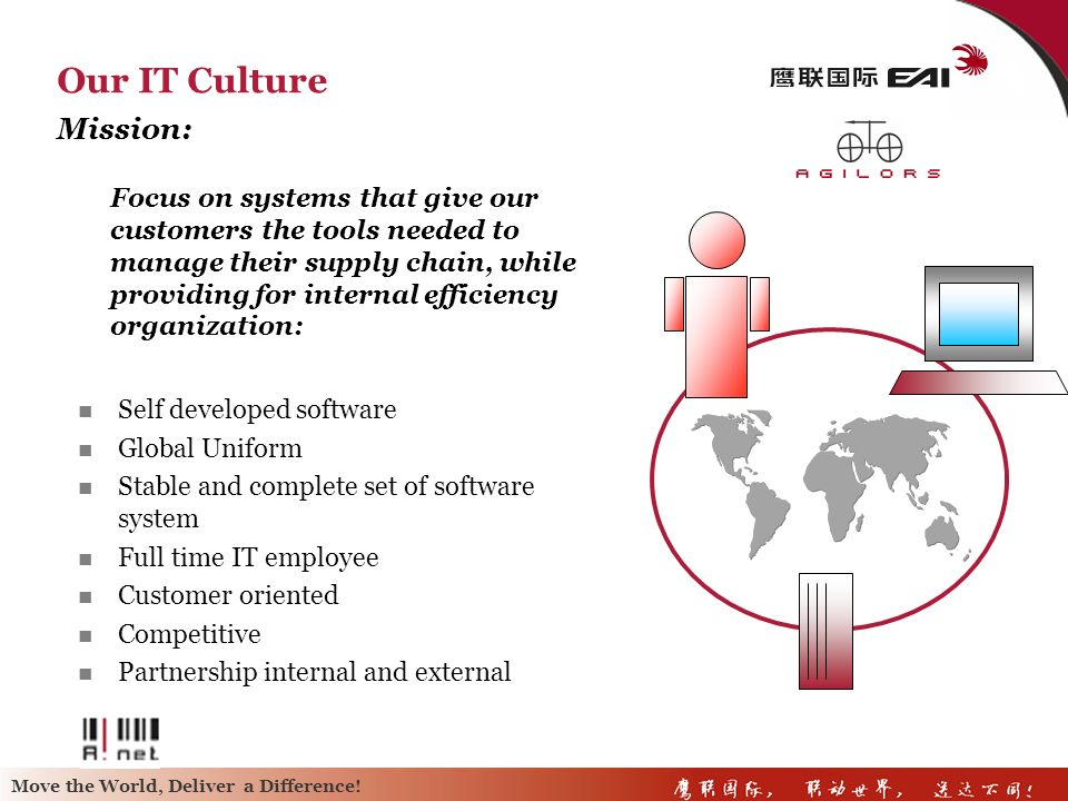 Our IT Culture Mission: