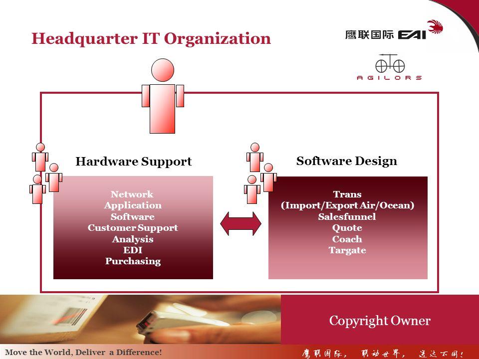 Headquarter IT Organization