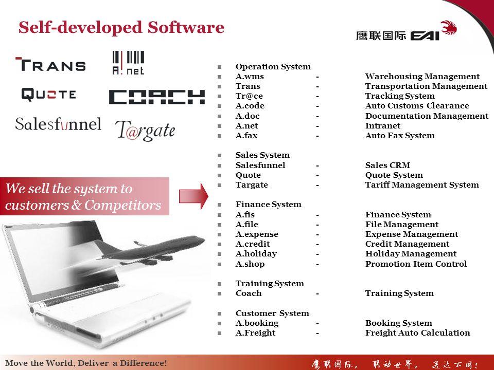 Self-developed Software