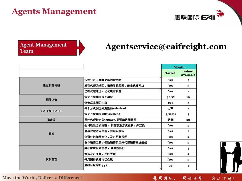 Agents Management Agent Management Team Agentservice@eaifreight.com