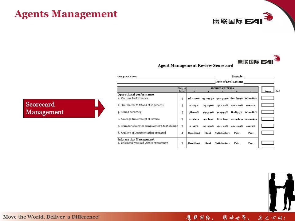 Agents Management Scorecard Management