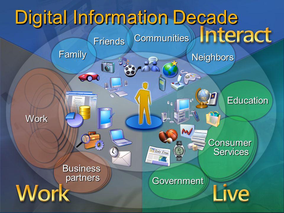 Digital Information Decade