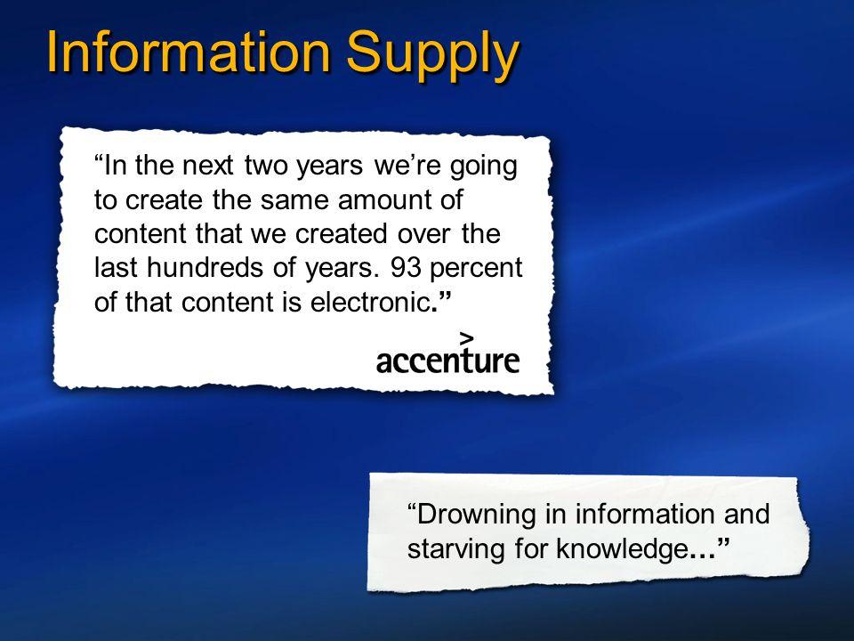 Information Supply