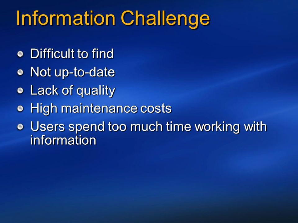 Information Challenge