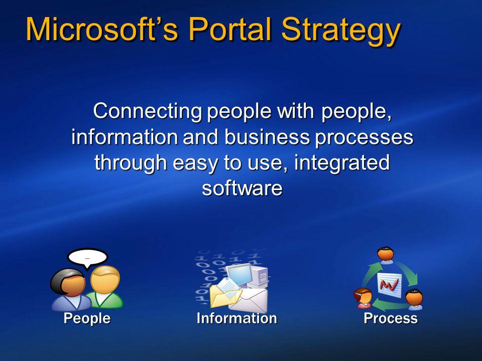 Microsoft's Portal Strategy