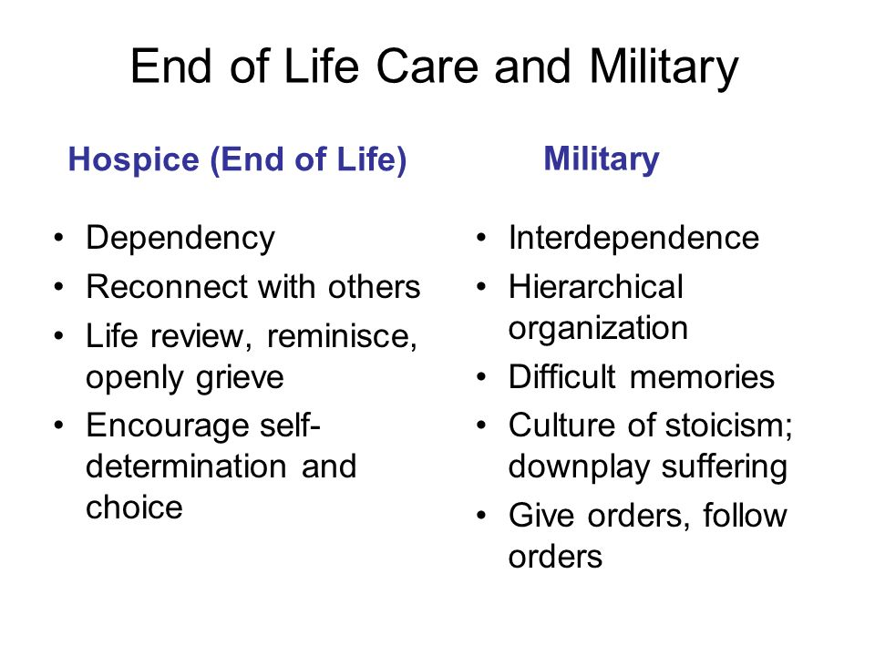 End of Life Care and Military