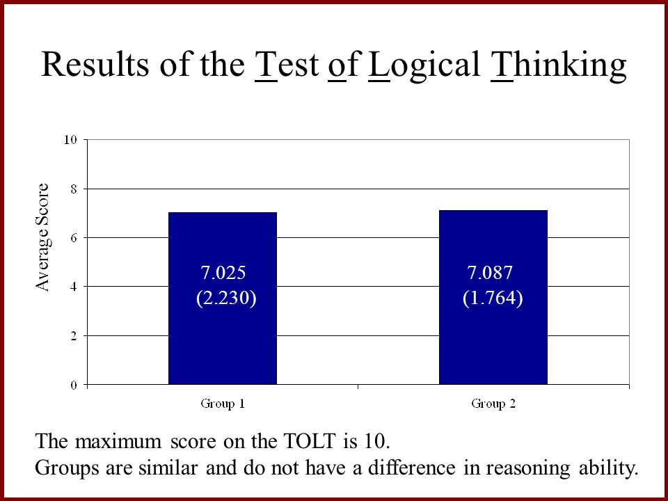 Results of the Test of Logical Thinking