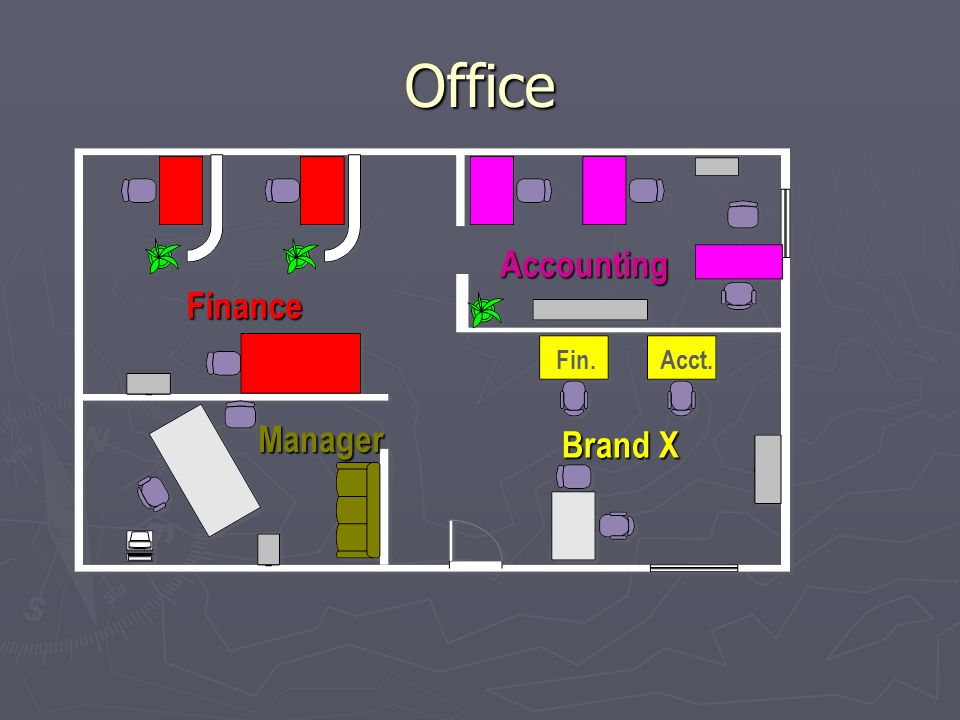 Office Accounting Manager Brand X Finance Fin. Acct.