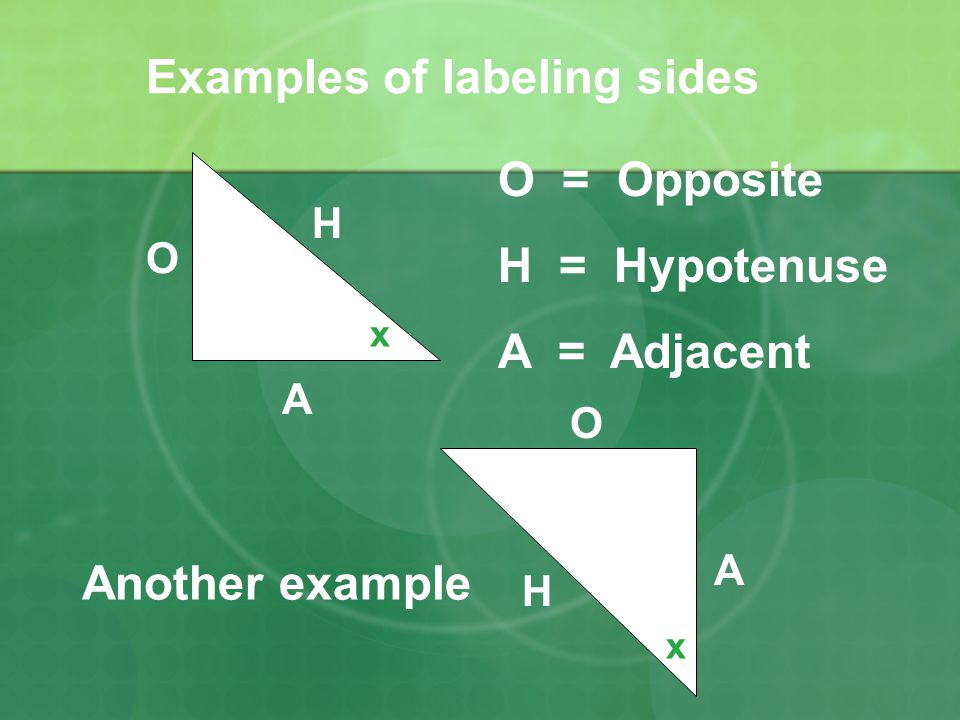 Examples of labeling sides