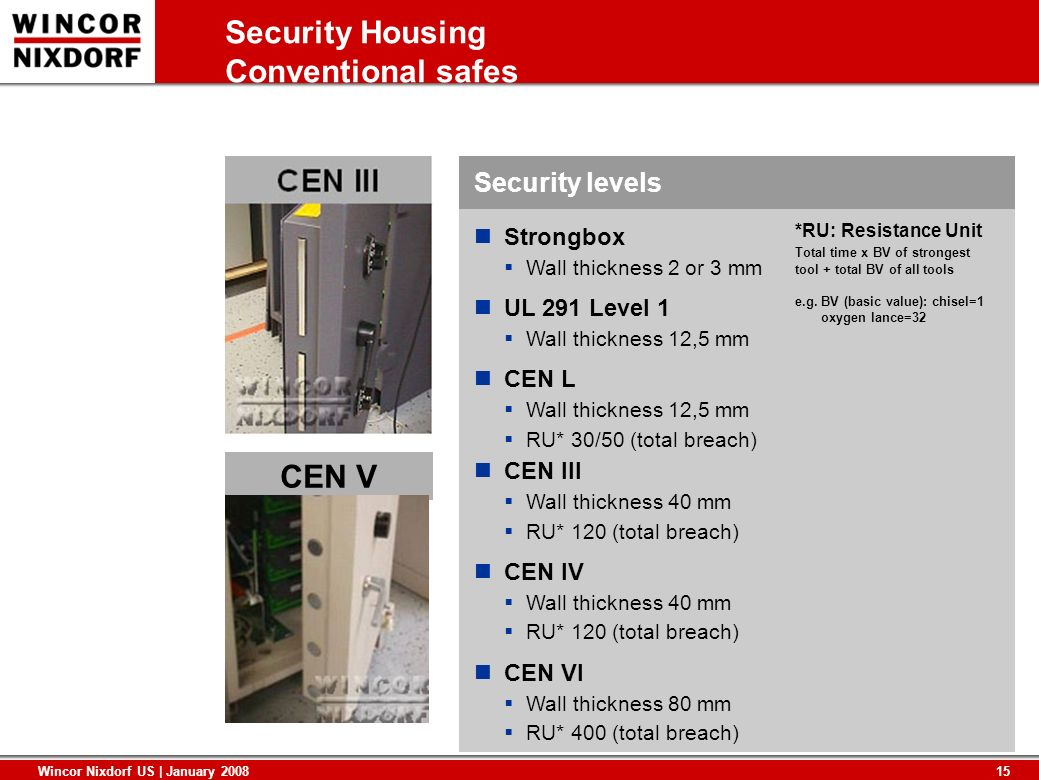 Security Housing Conventional safes