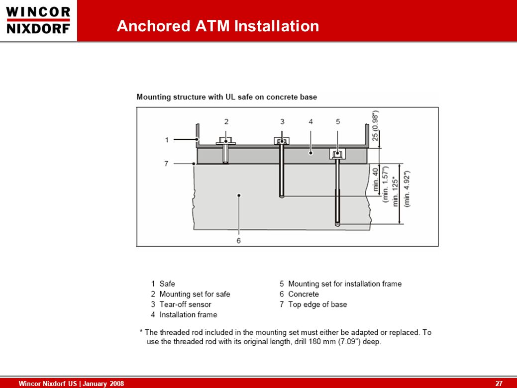 Anchored ATM Installation