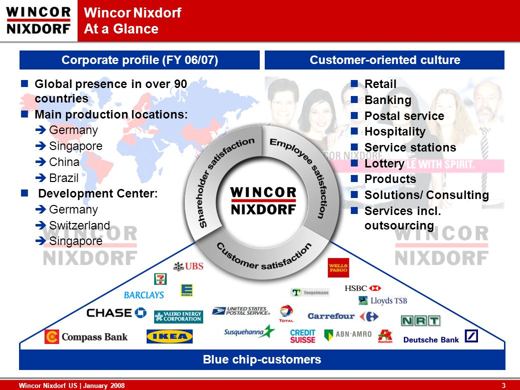 Wincor Nixdorf At a Glance