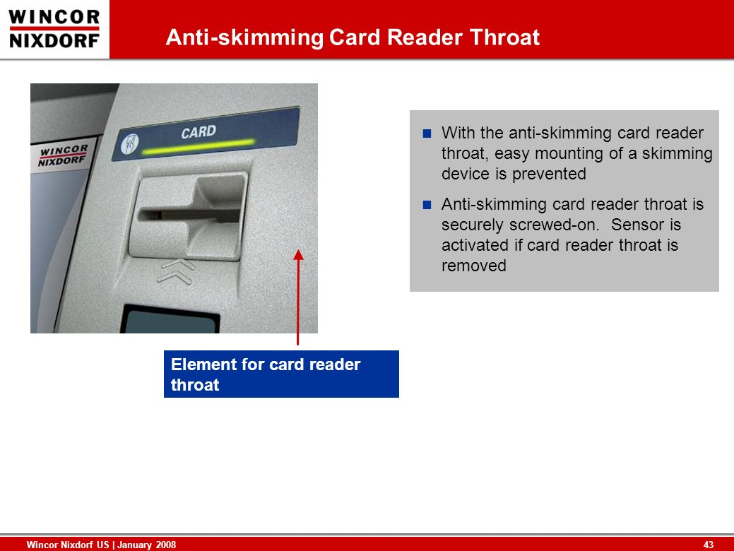 Anti-skimming Card Reader Throat