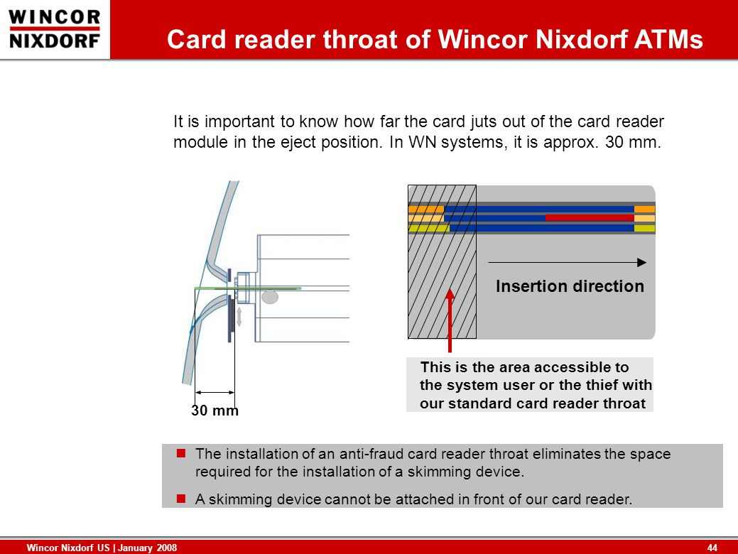 Card reader throat of Wincor Nixdorf ATMs
