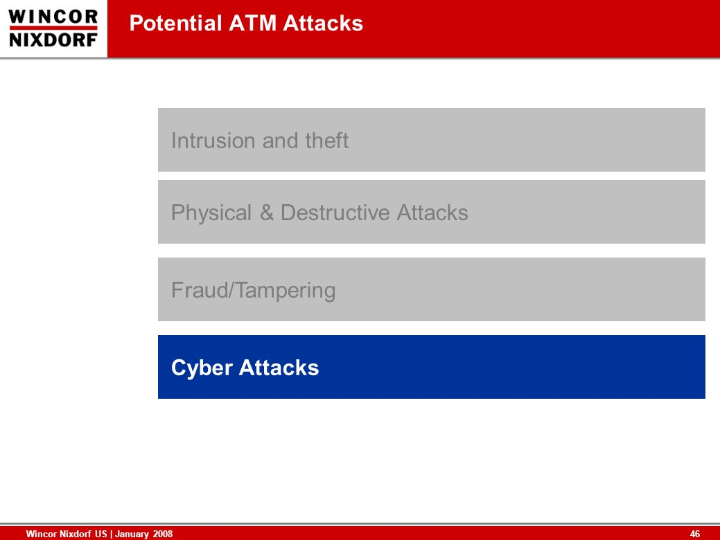 Potential ATM AttacksIntrusion and theft.Physical & Destructive Attacks.