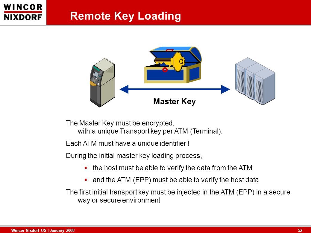 Remote Key Loading Master Key