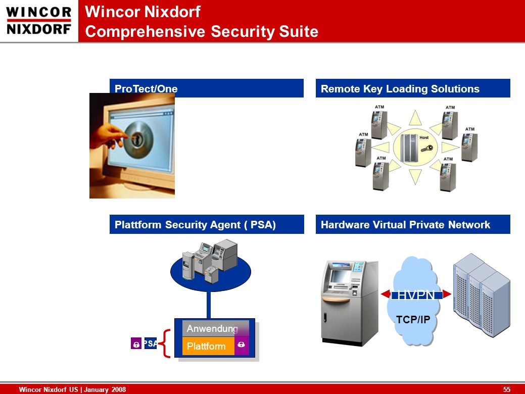 Wincor Nixdorf Comprehensive Security Suite