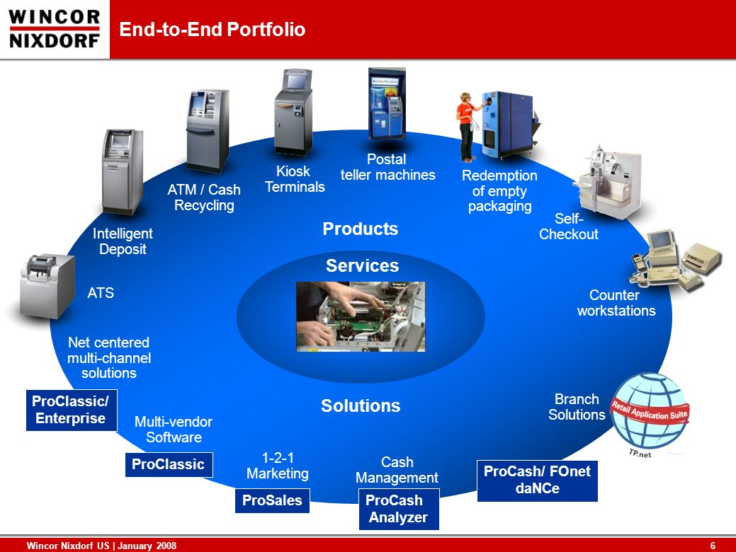 End-to-End Portfolio Products Services Solutions