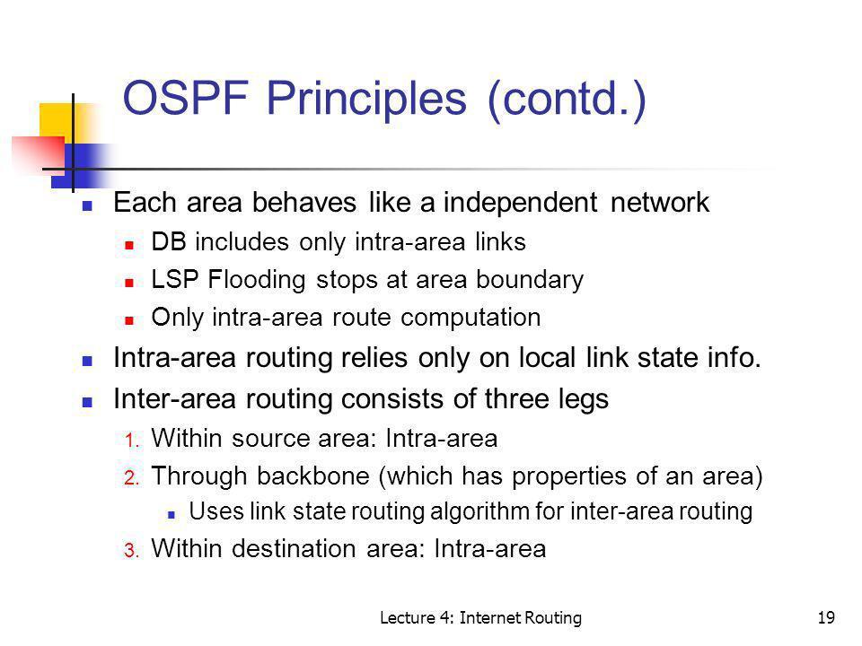 OSPF Principles (contd.)