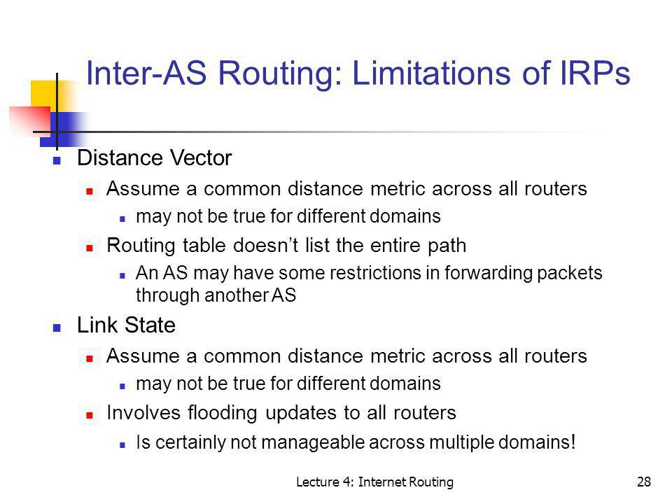 Inter-AS Routing: Limitations of IRPs