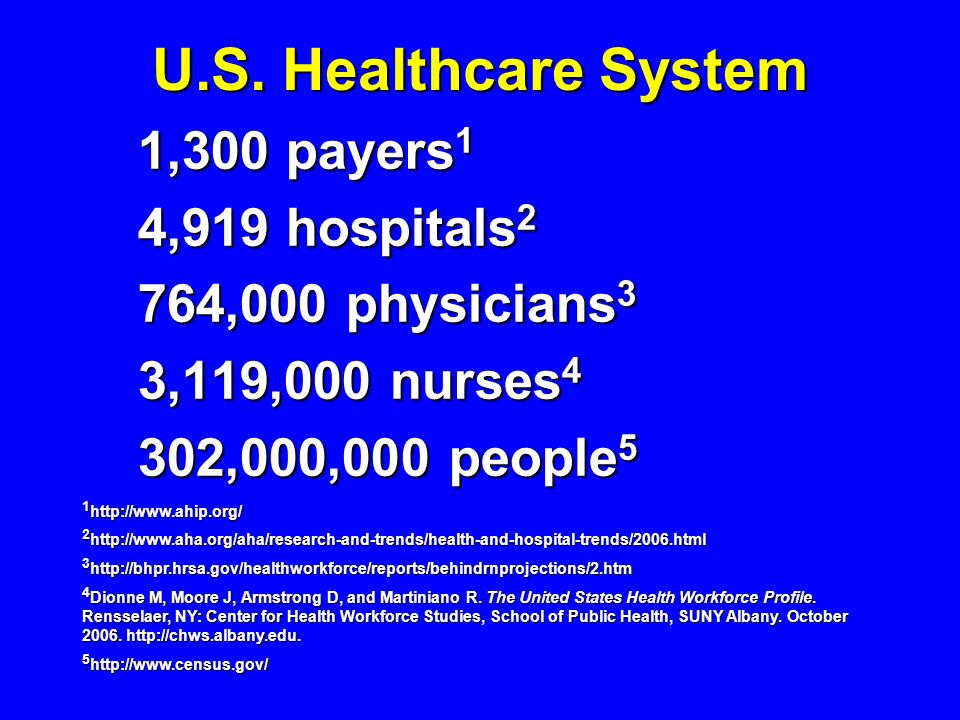 U.S. Healthcare System 1,300 payers1 4,919 hospitals2