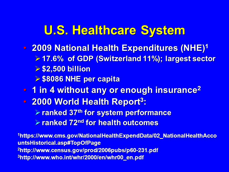 U.S. Healthcare System 2009 National Health Expenditures (NHE)1