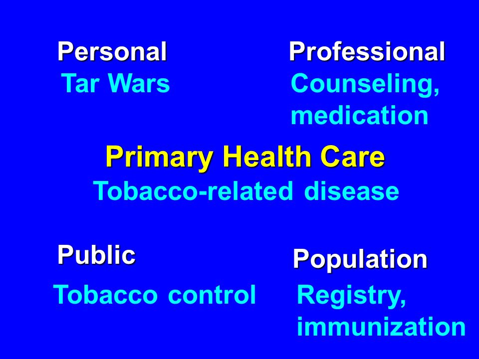 Primary Health Care Personal Professional Tar Wars Counseling,