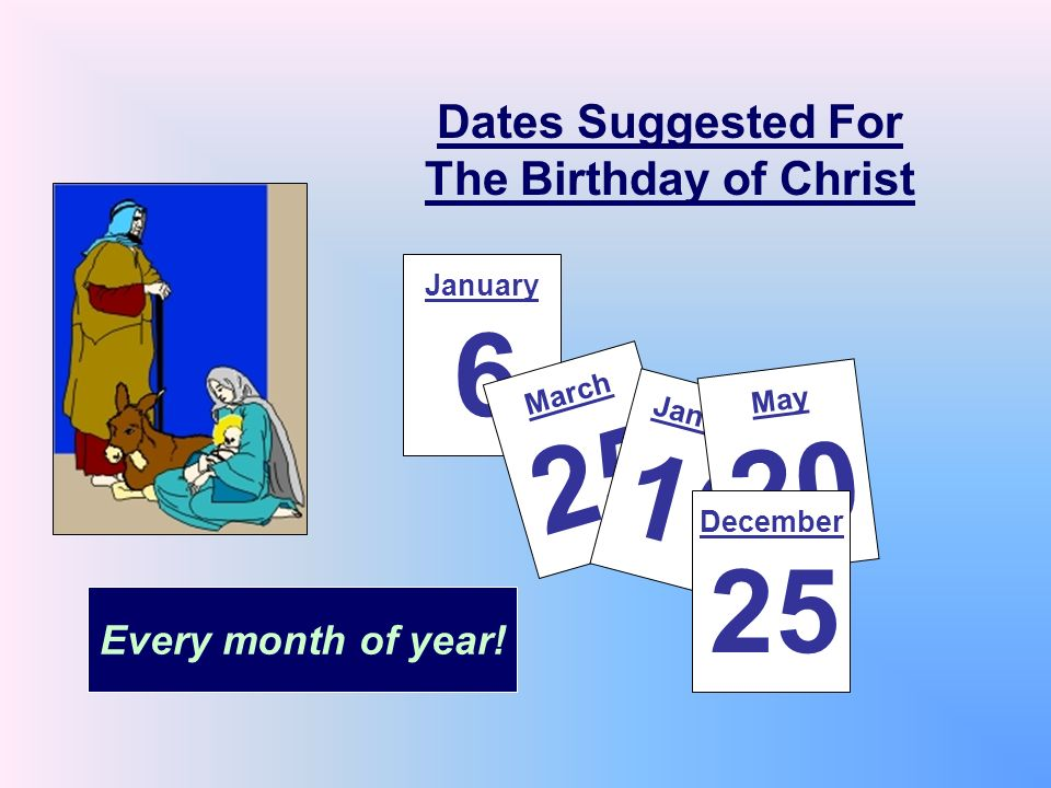 Dates Suggested For The Birthday of Christ
