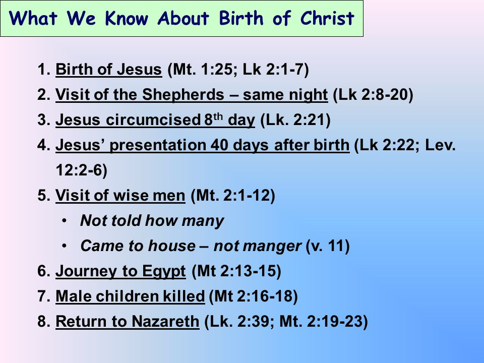 What We Know About Birth of Christ