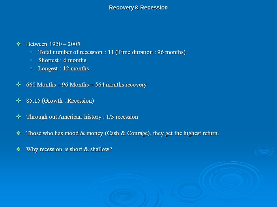 Total number of recession : 11 (Time duration : 96 months)