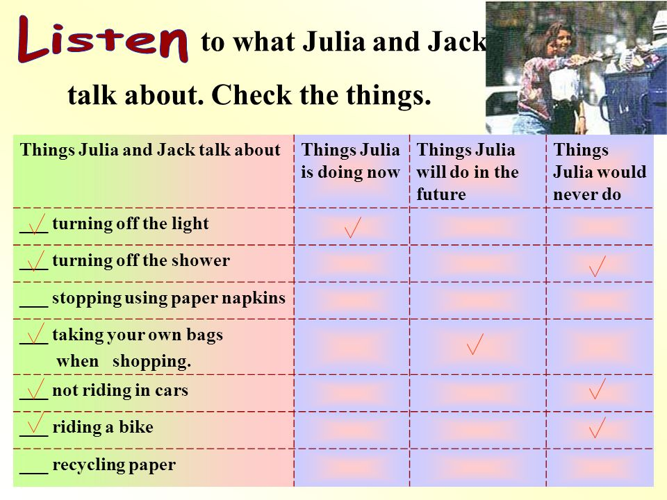 Listen talk about. Check the things. to what Julia and Jack
