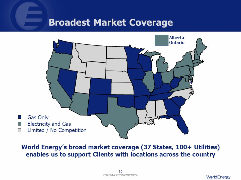 Broadest Market Coverage