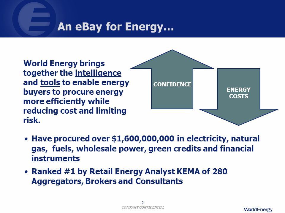 An eBay for Energy… CONFIDENCE.