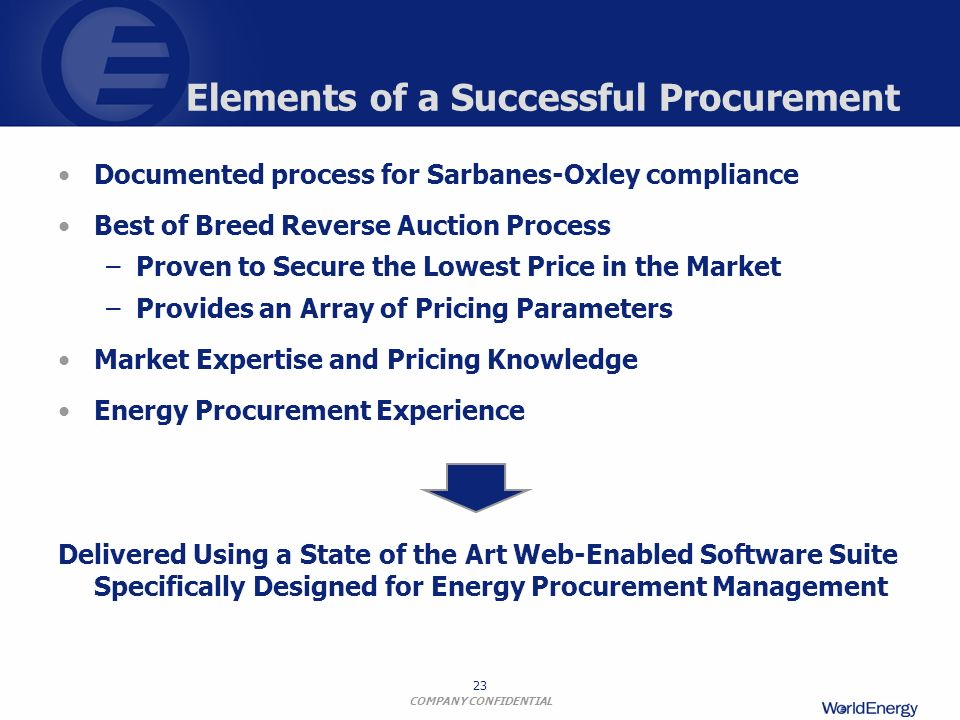 Elements of a Successful Procurement