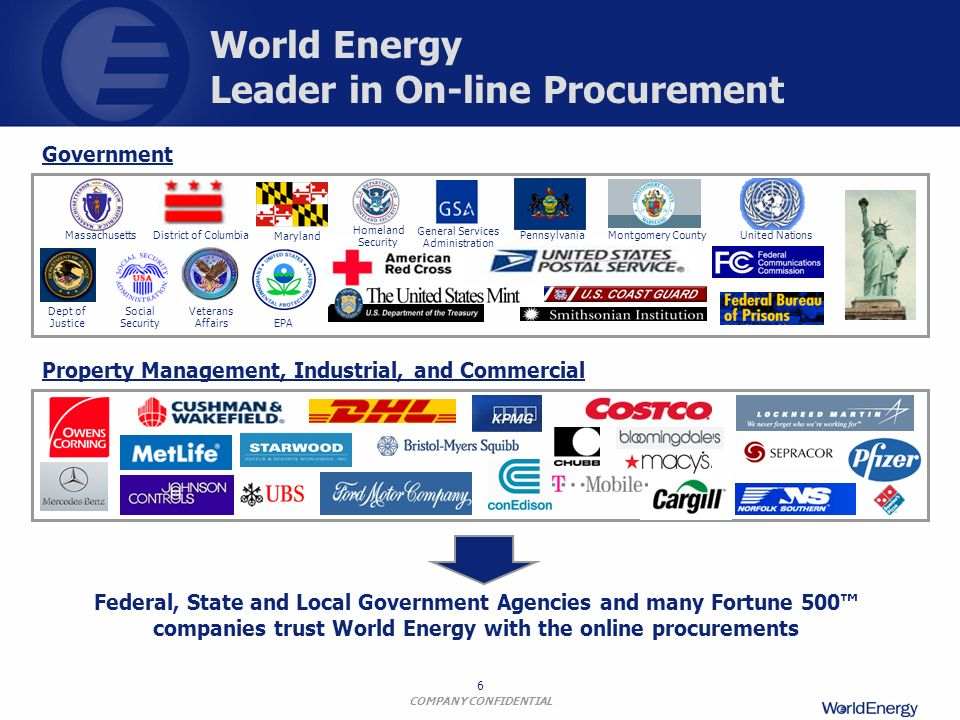 World Energy Leader in On-line Procurement