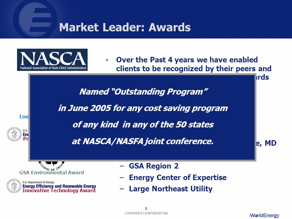 Market Leader: Awards Named Outstanding Program