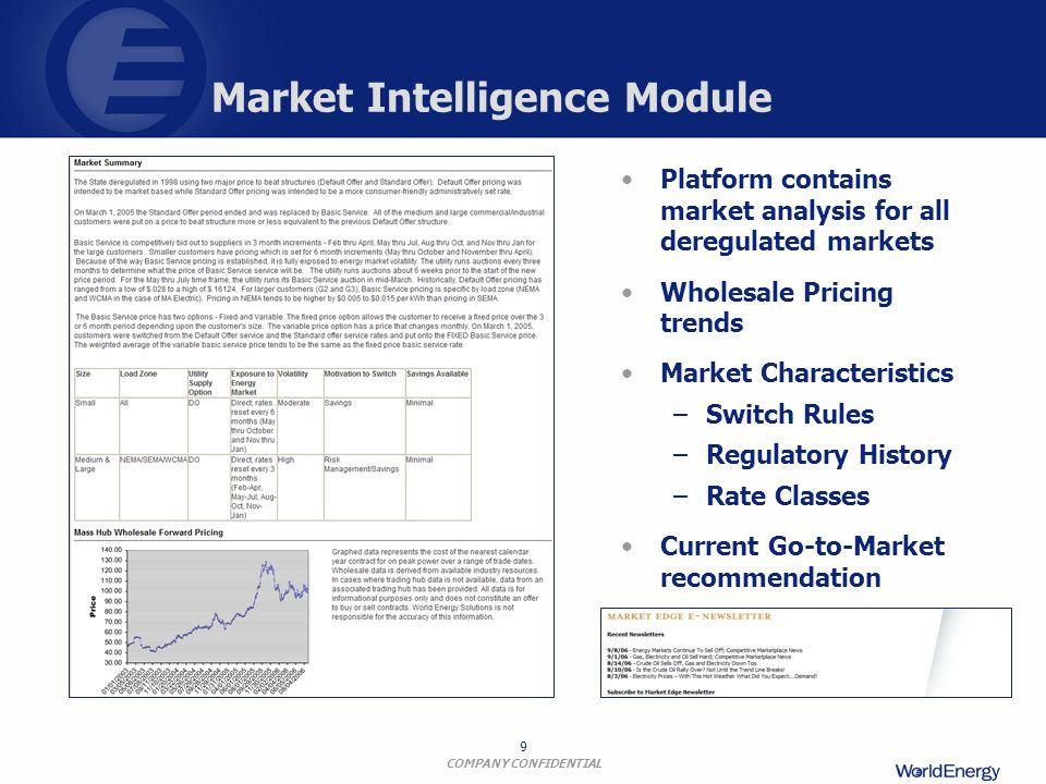 Market Intelligence Module