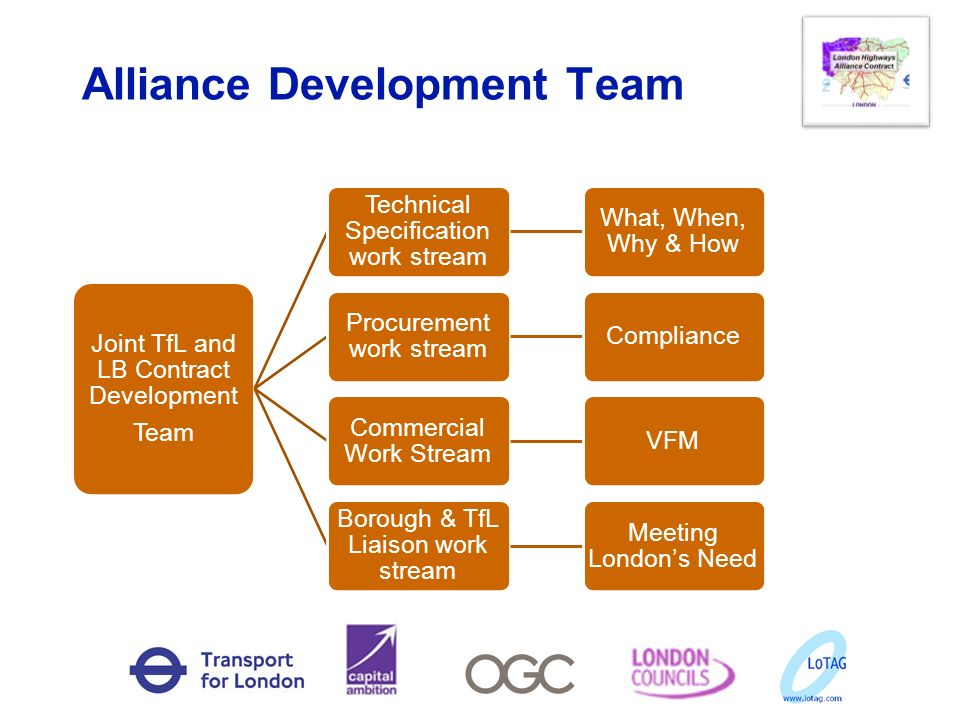 Alliance Development Team