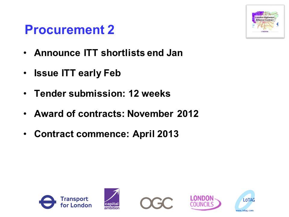 Procurement 2 Announce ITT shortlists end Jan Issue ITT early Feb