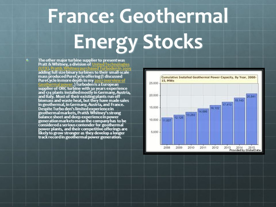 France: Geothermal Energy Stocks