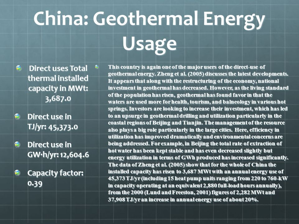 China: Geothermal Energy Usage
