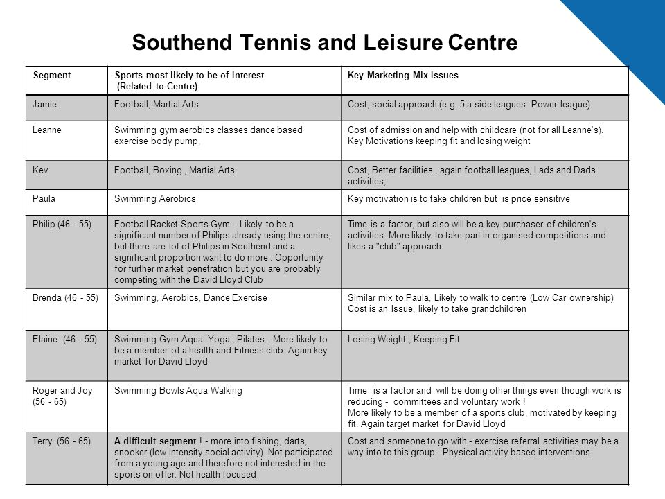 Southend Tennis and Leisure Centre
