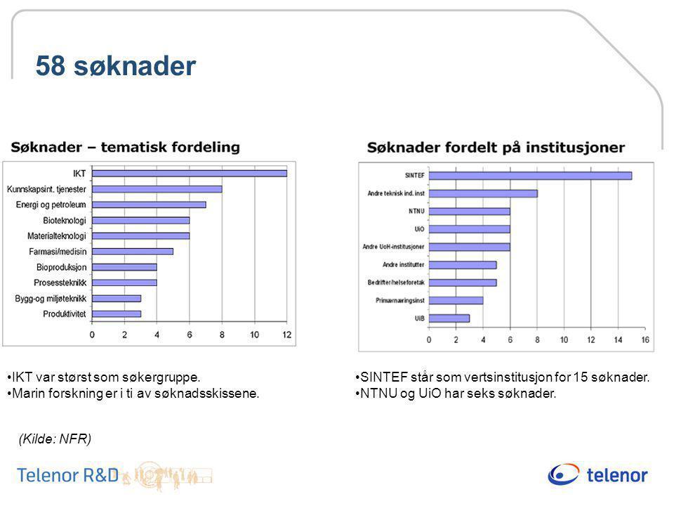 58 søknader IKT var størst som søkergruppe.