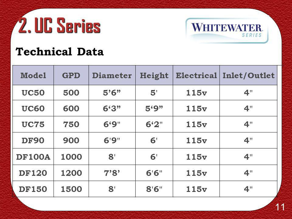 2. UC Series Technical Data Model GPD Diameter Height Electrical